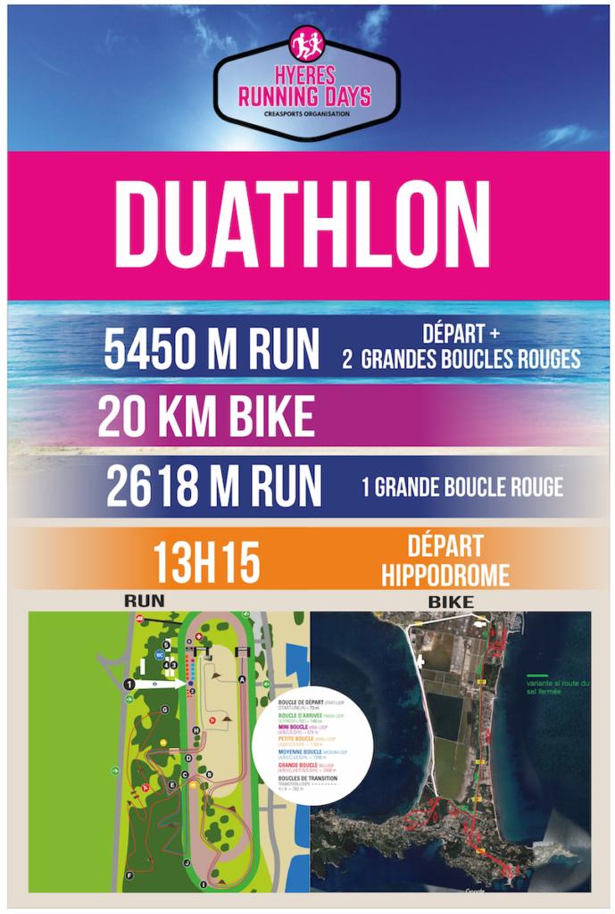 panneau courses DUATHLON hyères running days
